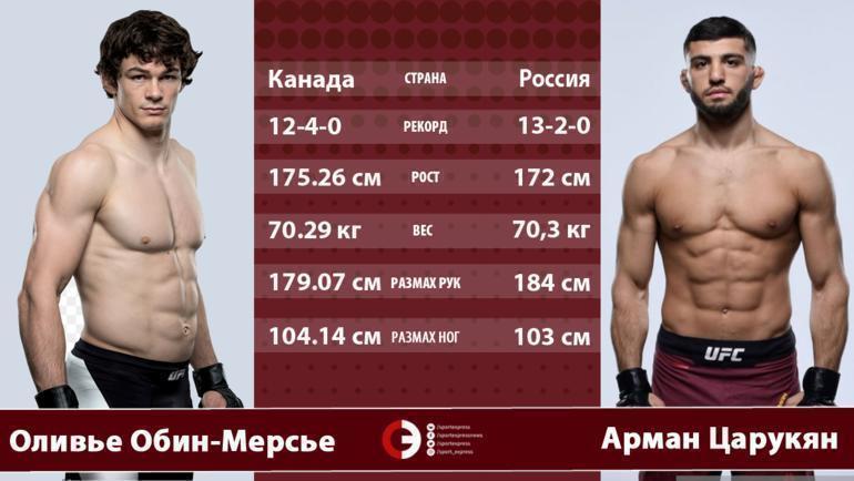 "Оливье Обин-Мерсье VS Арман Царукян. Фото ""СЭ"""