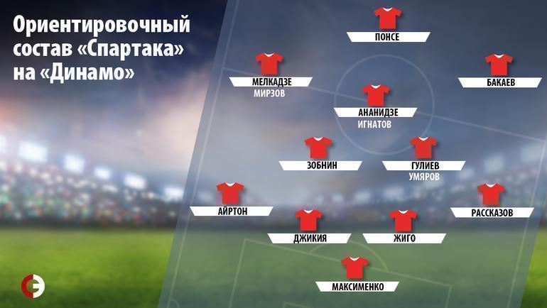 """Почему Федун всех продает, кто будет играть с """"Динамо"""", спасет ли команду Шюррле?"""