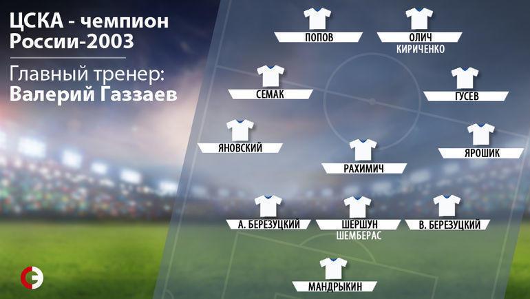 ЦСКА - чемпион России-2003. Фото «СЭ»