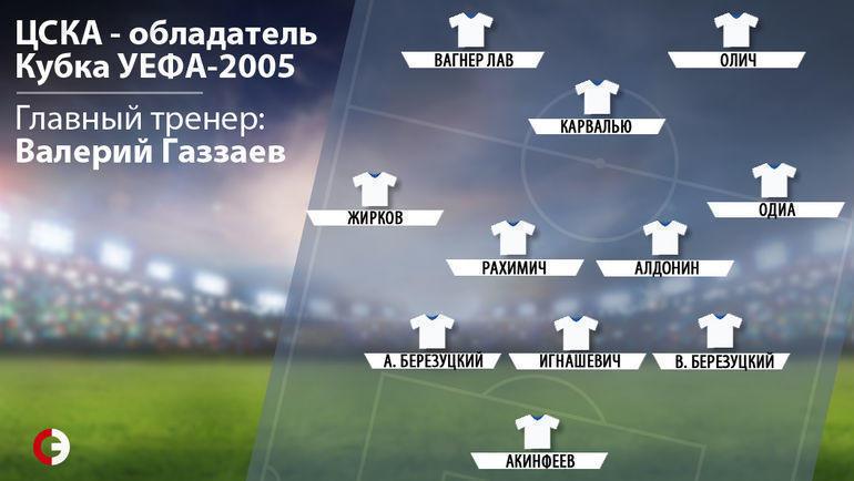 ЦСКА - обладатель Кубка УЕФА-2005. Фото «СЭ»
