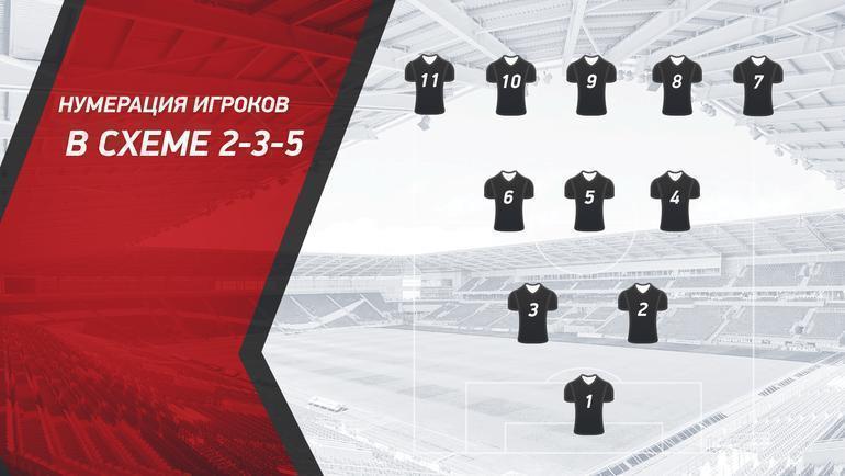 """Нумерация игроков в схеме 2-3-5. Фото """"СЭ"""""""