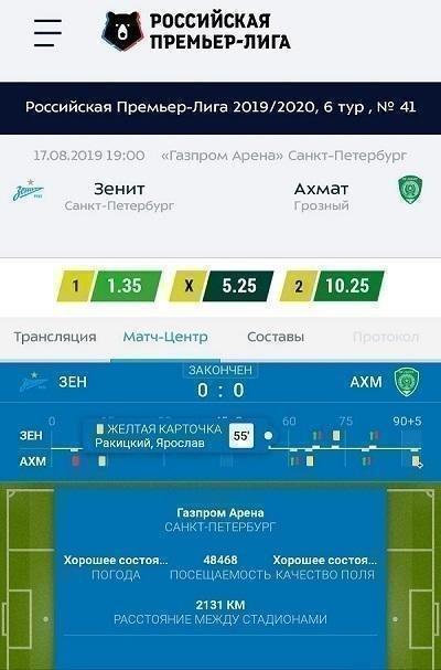 """""""Зенит"""" - """"Ахмат""""."""