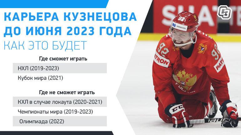"""Карьера Кузнецова до июня 2023 года: как это будет. Фото """"СЭ"""""""