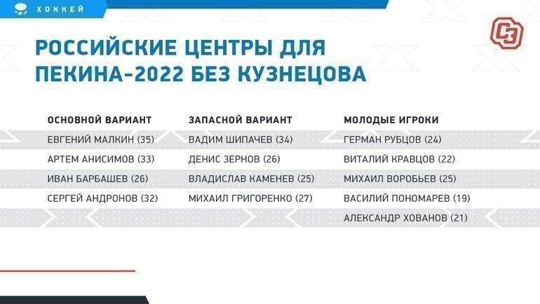 """Российские центры для Пекина-2022. Фото """"СЭ"""""""