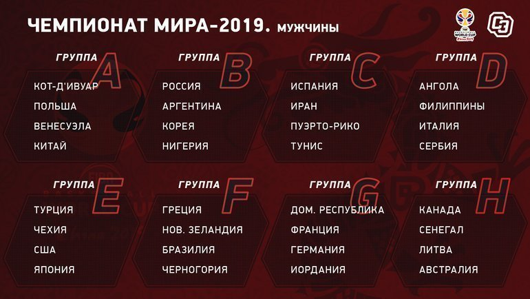 чм по футболу 2017 прогнозы специалистов таблица