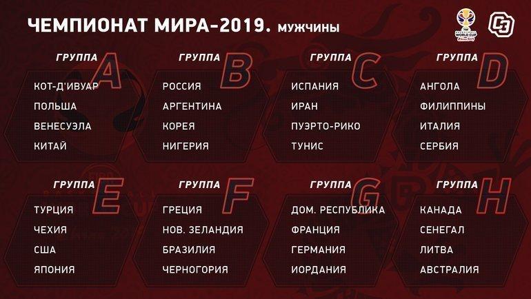 Баскетбол чемпионат европы мужчины 2019 прогноз [PUNIQRANDLINE-(au-dating-names.txt) 48