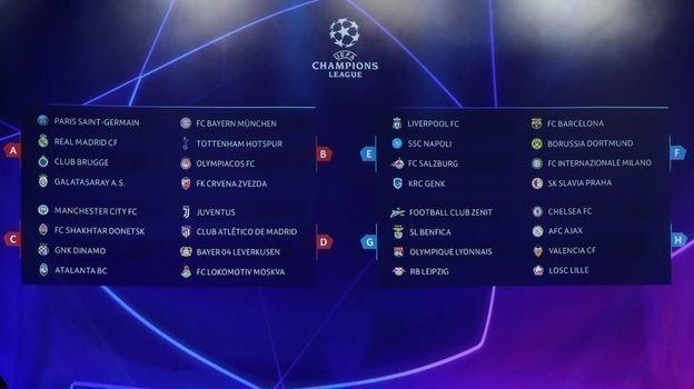 Все группы Лиги чемпионов 2019/20.