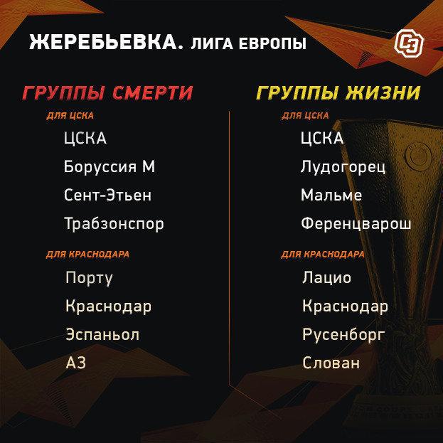 Группы жизни и смерти для ЦСКА и «Краснодара». Фото «СЭ»