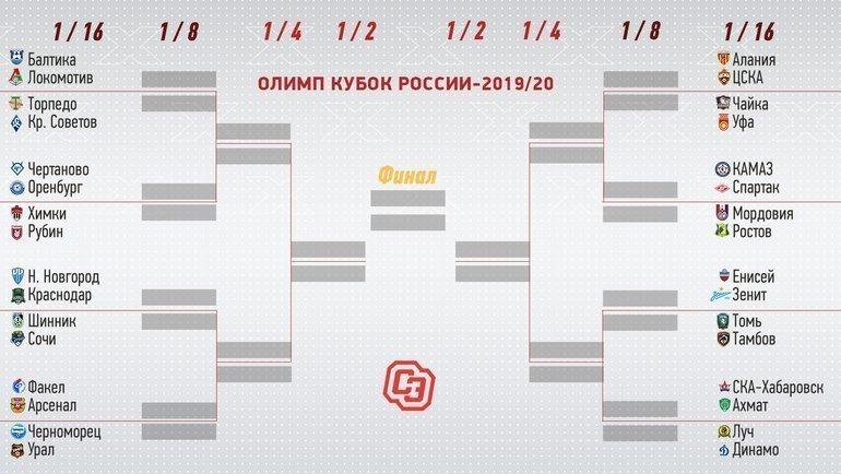 "Сетка Кубка-2019/20. Фото ""СЭ"""