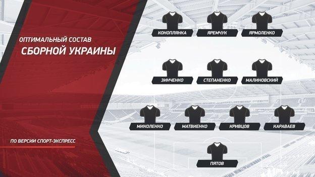Оптимальный состав сборной Украины. Фото «СЭ»