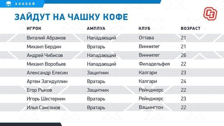 """Российские новички НХЛ этого сезона. Фото """"СЭ"""""""