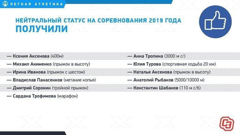 """Кто получил нейтральный статус насоревнования 2019 года. Фото """"СЭ"""""""
