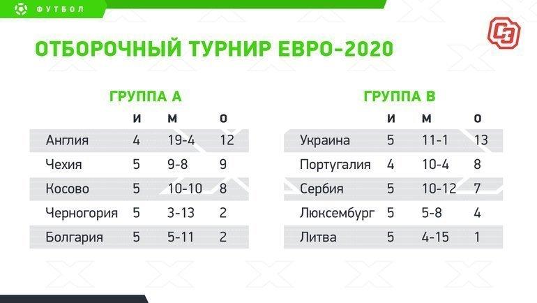 Сегодня с кем играет россия в футбол [PUNIQRANDLINE-(au-dating-names.txt) 22