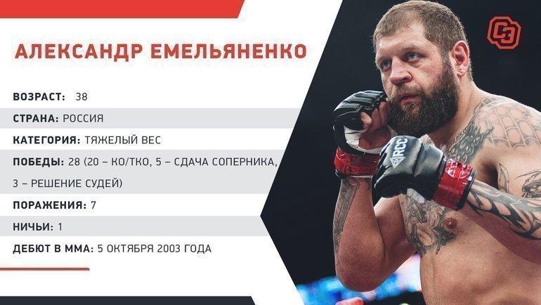 """Александр Емельяненко: досье. Фото """"СЭ"""""""