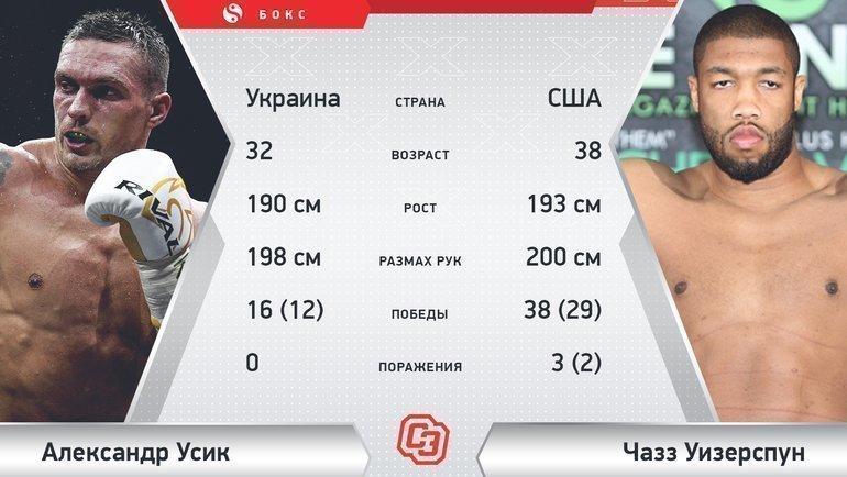 "Александр Усик vsЧазз Уизерспун. Фото ""СЭ"""