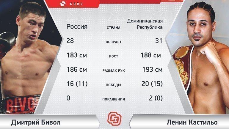 "Дмитрий Бивол vsЛенин Кастильо. Фото ""СЭ"""