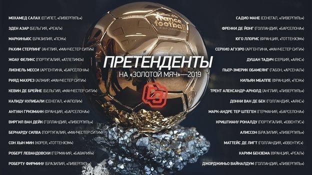 Претенденты на «Золотой мяч».