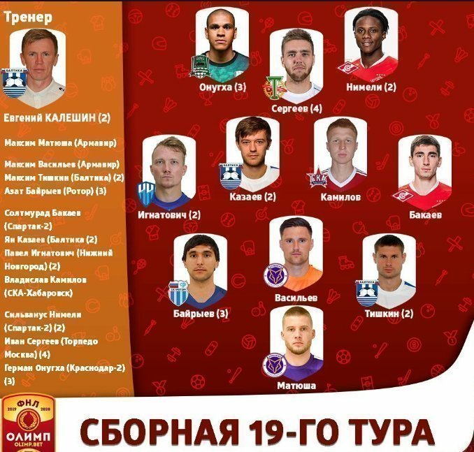 Официальный Twitter Олимп-ФНЛ перепутал фотографию Солтмурада Бакаева. Фото twitter.com