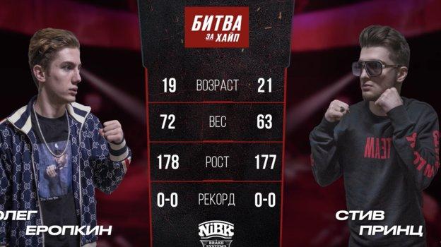 Олег Еропкин vs Стив Принц.