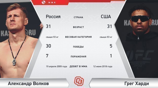 "Александр Волков vsГрег Харди. Фото ""СЭ"""