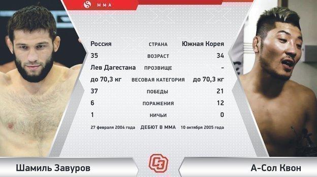 """Статистика бойцов. Фото """"СЭ"""""""