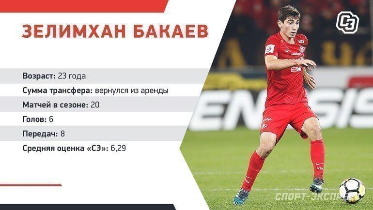 """Зелимхан Бакаев. Фото """"СЭ"""""""