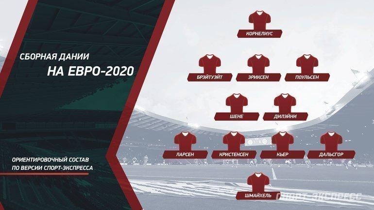 "Сборная Дании наЕвро-2020. Фото ""СЭ"""