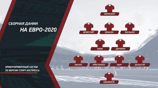 """Сборная Дании на Евро-2020. Фото """"СЭ"""""""
