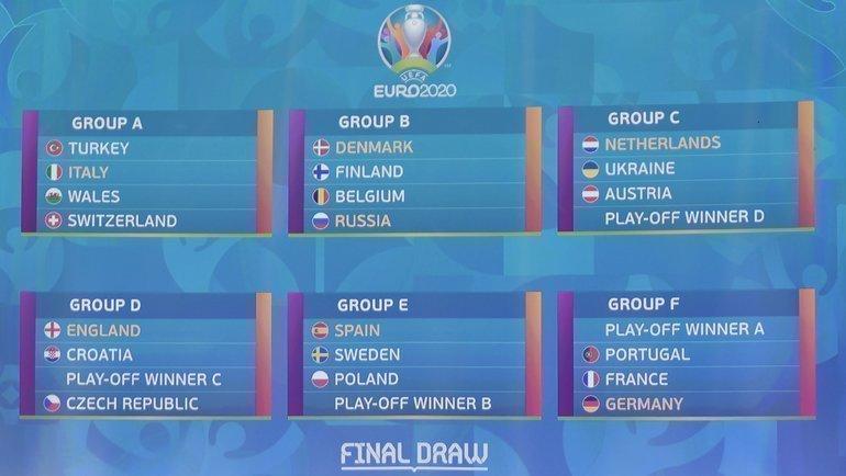 Все группы чемпионата Европы-2020. Фото AFP