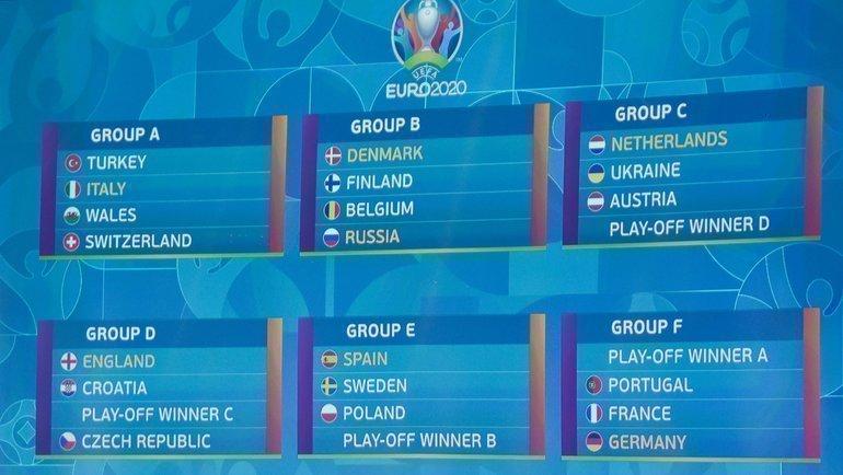 Группы Евро-2020. Фото AFP