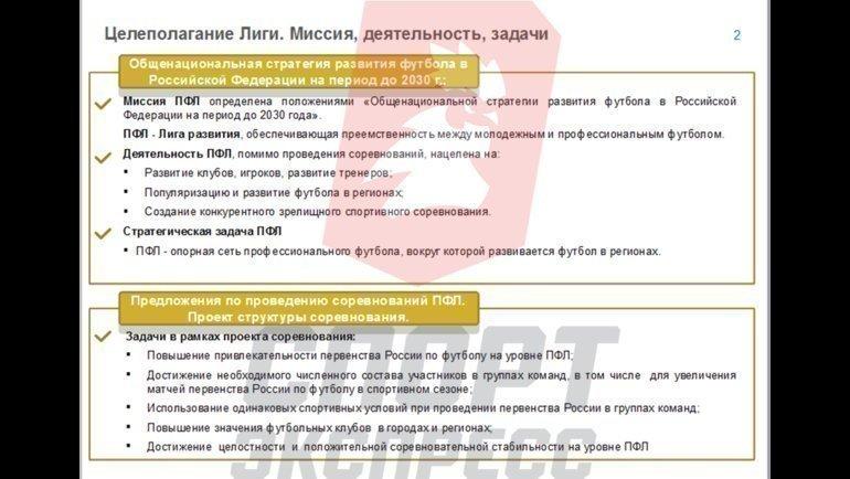 Миссия ПФЛ встратегии-2030 оразвитии российского футбола.