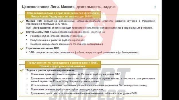 Миссия ПФЛ в стратегии-2030 о развитии российского футбола.