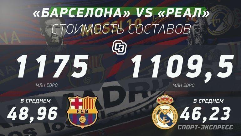 Барселона реал мадрид по какому каналу в казахстане