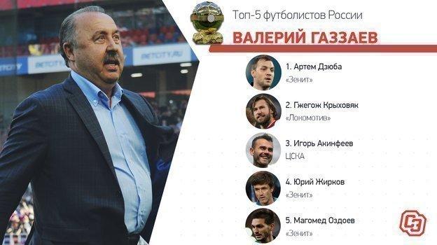 """Выбор Валерия Газзаева. Фото """"СЭ"""""""