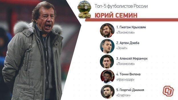 """Выбор Юрия Семина. Фото """"СЭ"""""""