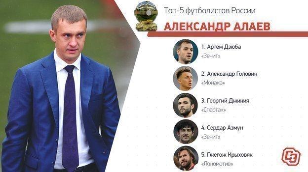 "Выбор Александра Алаева. Фото ""СЭ"""