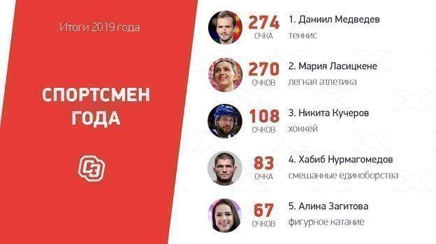 "Спортсмен года. Фото ""СЭ"""