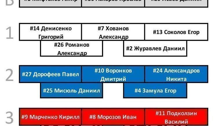 Сочетания сборной России на тренировке.