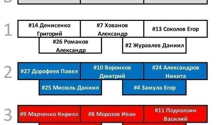 Сочетания молодежной сборной России натренировке.