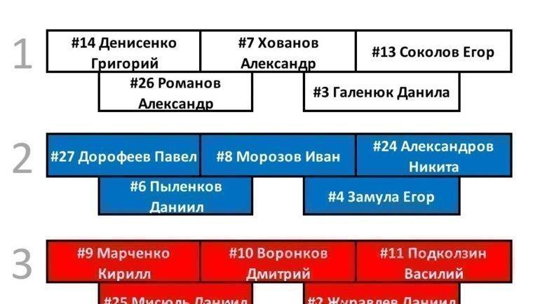 Сочетание звеньев молодежной сборной России.