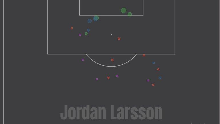 Карта ударов Джордана Ларссона.