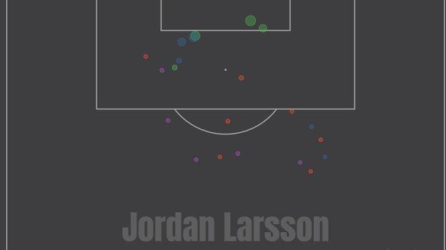 Карта ударов Джордана Ларссона