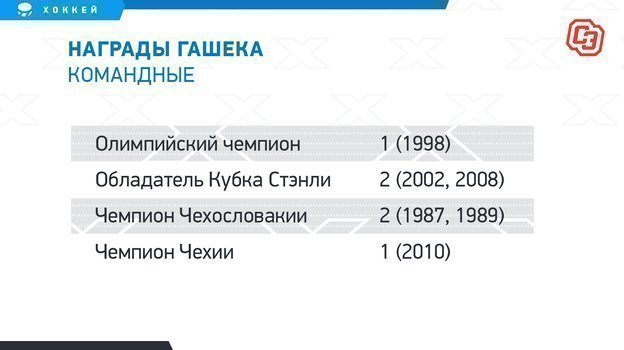"Награды Гашека. Фото ""СЭ"""
