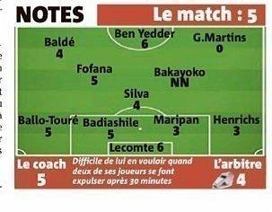 Французская газета Nice-Matin оценила выступления игроков «Монако» вматче 22-го тура лиги 1 с «Нимом» (1:3). Фото Nice-Matin