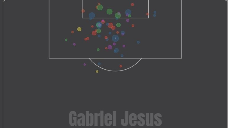 Карта ударов  Габриэла Жезуса.