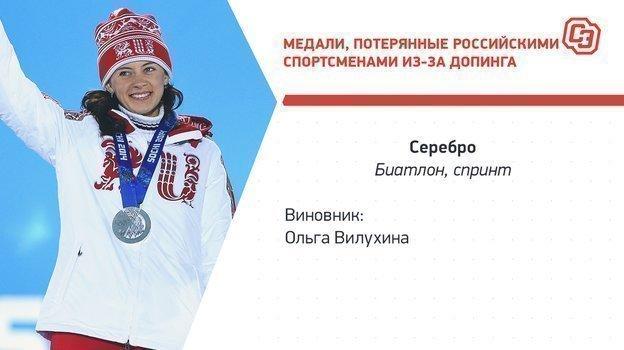 """Медали, потерянные российскими спортсменами из-за допинга. Фото """"СЭ"""""""