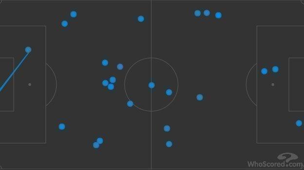 Карта касаний Смолова в матче с «Гранадой». Фото WhoScored