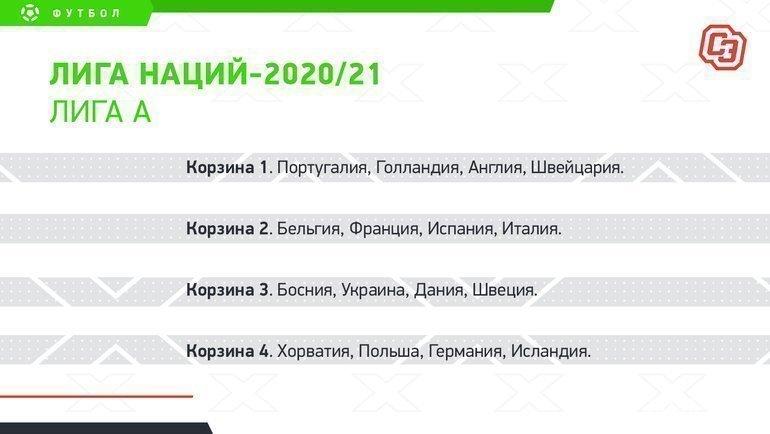"Лига наций-2020/21. Лига A. Корзины. Фото ""СЭ"""