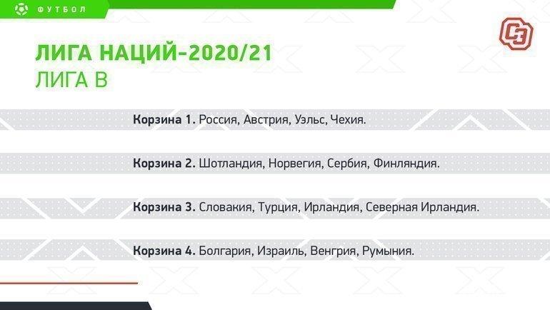 "Лига наций-2020/21. Лига B. Корзины. Фото ""СЭ"""