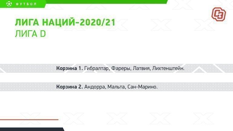 """Лига наций-2020/21. Лига D. Корзины. Фото """"СЭ"""""""